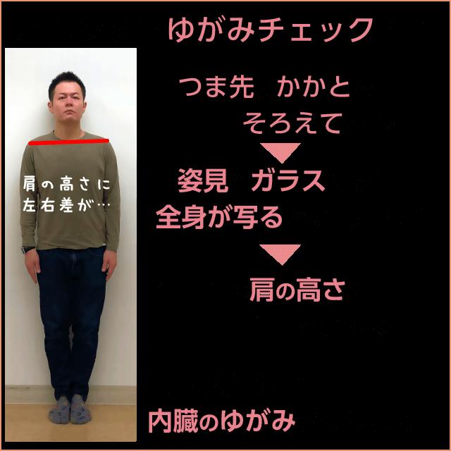 超カンタンゆがみチェック(1)