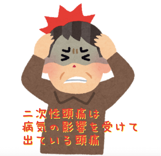 二次性頭痛は病気の影響を受けて出ている頭痛